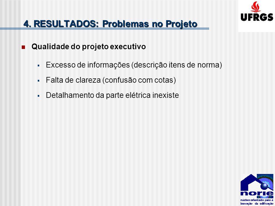 Qualidade do projeto executivo Excesso de informações (descrição itens de norma) Falta de clareza (confusão com cotas) Detalhamento da parte elétrica