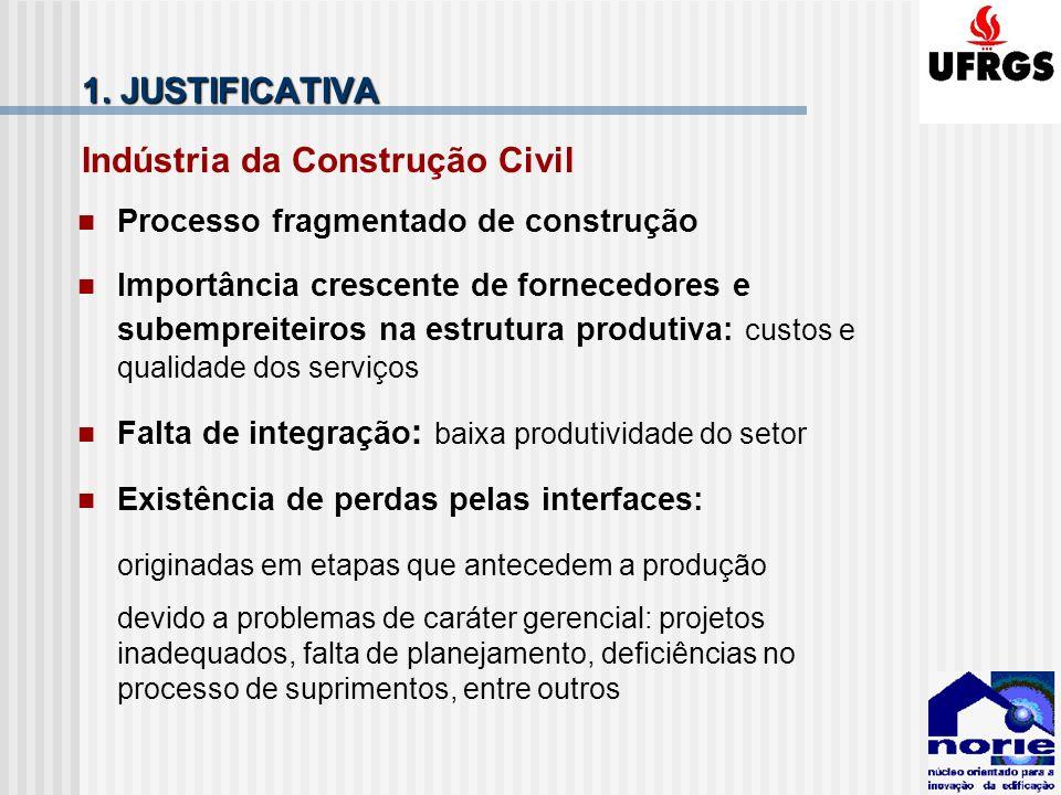 1. JUSTIFICATIVA Processo fragmentado de construção Importância crescente de fornecedores e subempreiteiros na estrutura produtiva: custos e qualidade