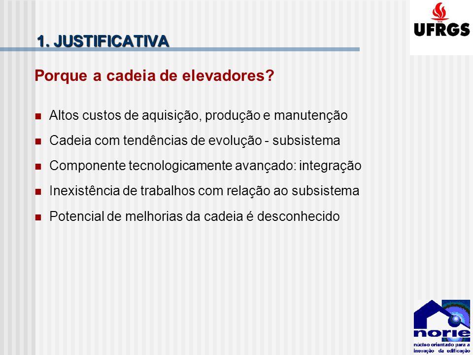 1. JUSTIFICATIVA Porque a cadeia de elevadores? Altos custos de aquisição, produção e manutenção Cadeia com tendências de evolução - subsistema Compon