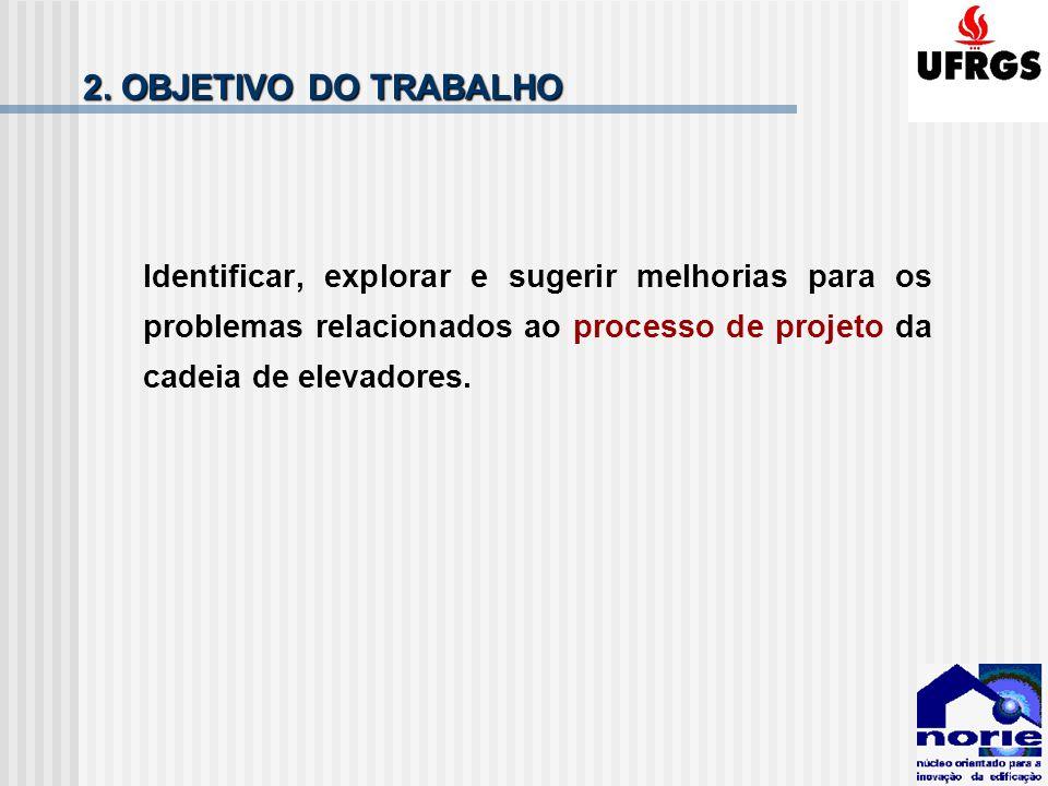 2. OBJETIVO DO TRABALHO Identificar, explorar e sugerir melhorias para os problemas relacionados ao processo de projeto da cadeia de elevadores.
