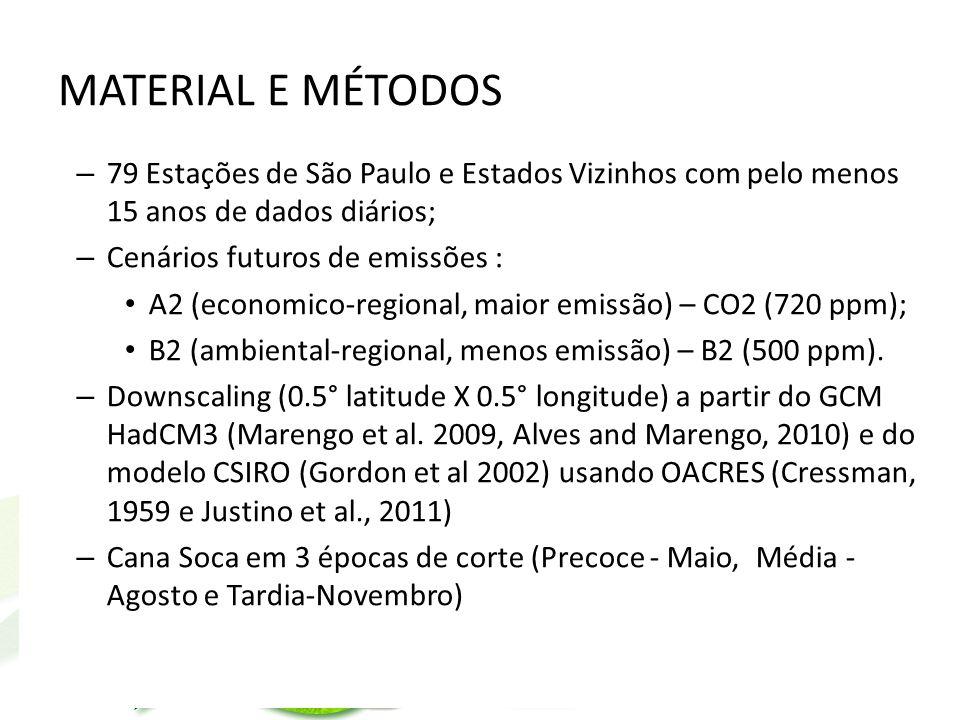 MATERIAL E MÉTODOS – 79 Estações de São Paulo e Estados Vizinhos com pelo menos 15 anos de dados diários; – Cenários futuros de emissões : A2 (economico-regional, maior emissão) – CO2 (720 ppm); B2 (ambiental-regional, menos emissão) – B2 (500 ppm).