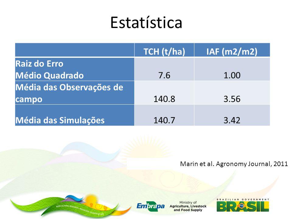 Estatística TCH (t/ha)IAF (m2/m2) Raiz do Erro Médio Quadrado7.61.00 Média das Observações de campo140.83.56 Média das Simulações140.73.42 Marin et al.