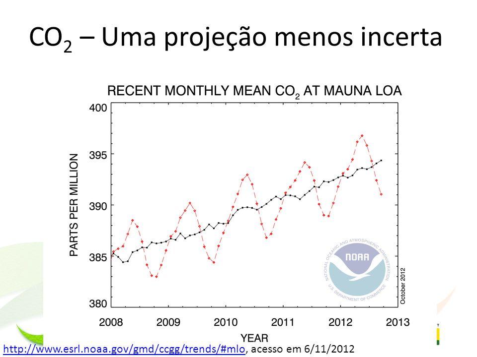 http://www.esrl.noaa.gov/gmd/ccgg/trends/#mlohttp://www.esrl.noaa.gov/gmd/ccgg/trends/#mlo, acesso em 6/11/2012