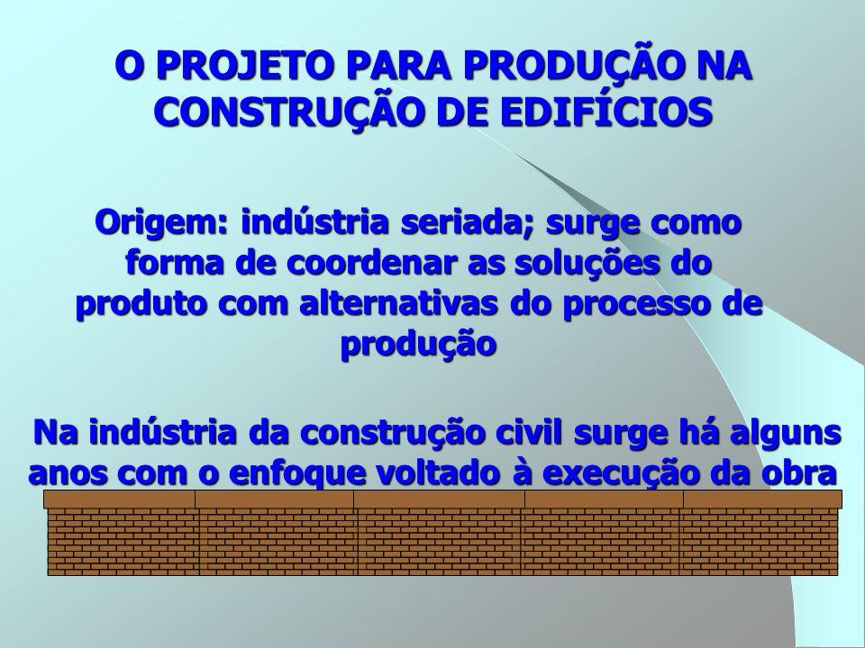 O PROJETO PARA PRODUÇÃO NA CONSTRUÇÃO DE EDIFÍCIOS Origem: indústria seriada; surge como forma de coordenar as soluções do produto com alternativas do