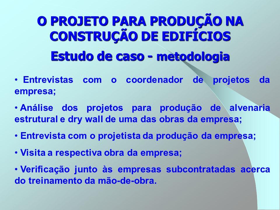 Entrevistas com o coordenador de projetos da empresa; Análise dos projetos para produção de alvenaria estrutural e dry wall de uma das obras da empres