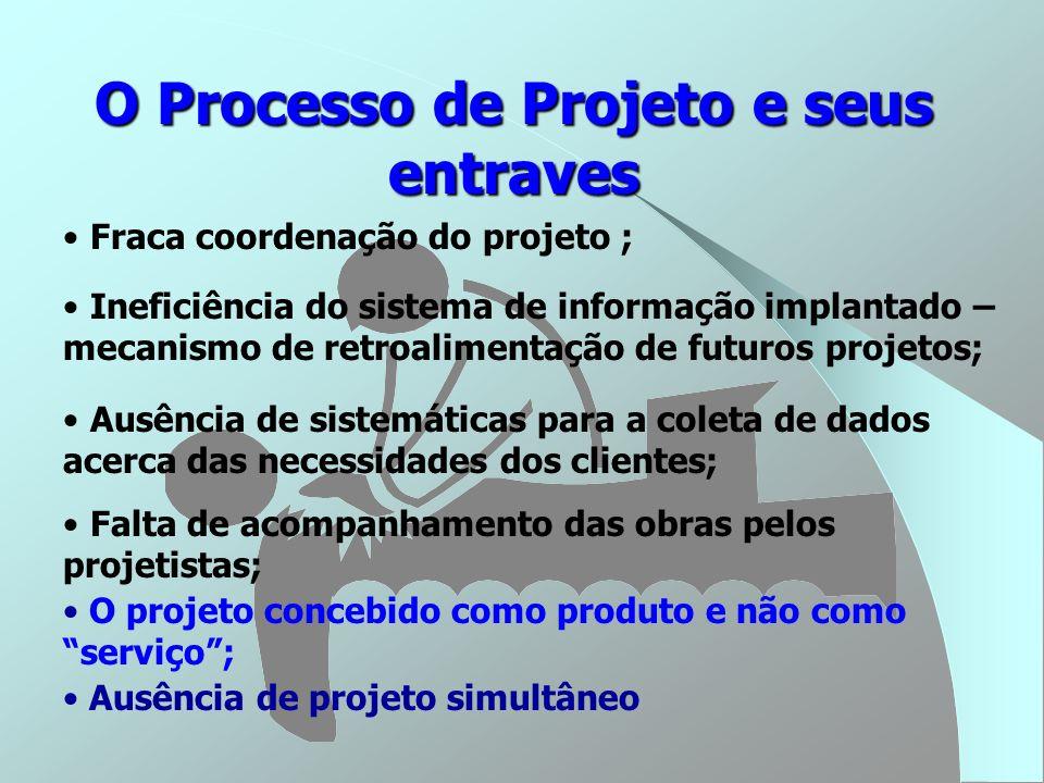 O Processo de Projeto e seus entraves Fraca coordenação do projeto ; Ineficiência do sistema de informação implantado – mecanismo de retroalimentação