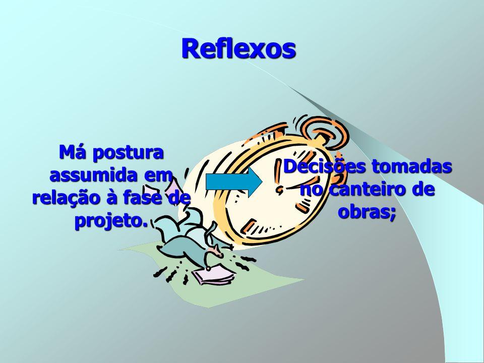 Reflexos Decisões tomadas no canteiro de obras; Má postura assumida em relação à fase de projeto.