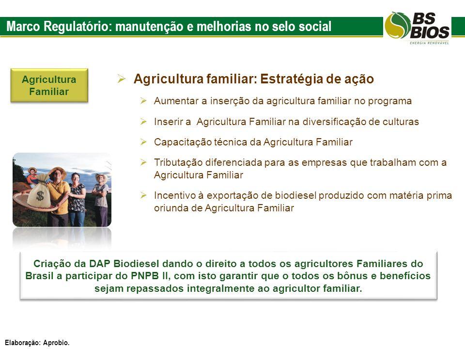 Marco Regulatório: manutenção e melhorias no selo social Elaboração: Aprobio. Agricultura familiar: Estratégia de ação Aumentar a inserção da agricult