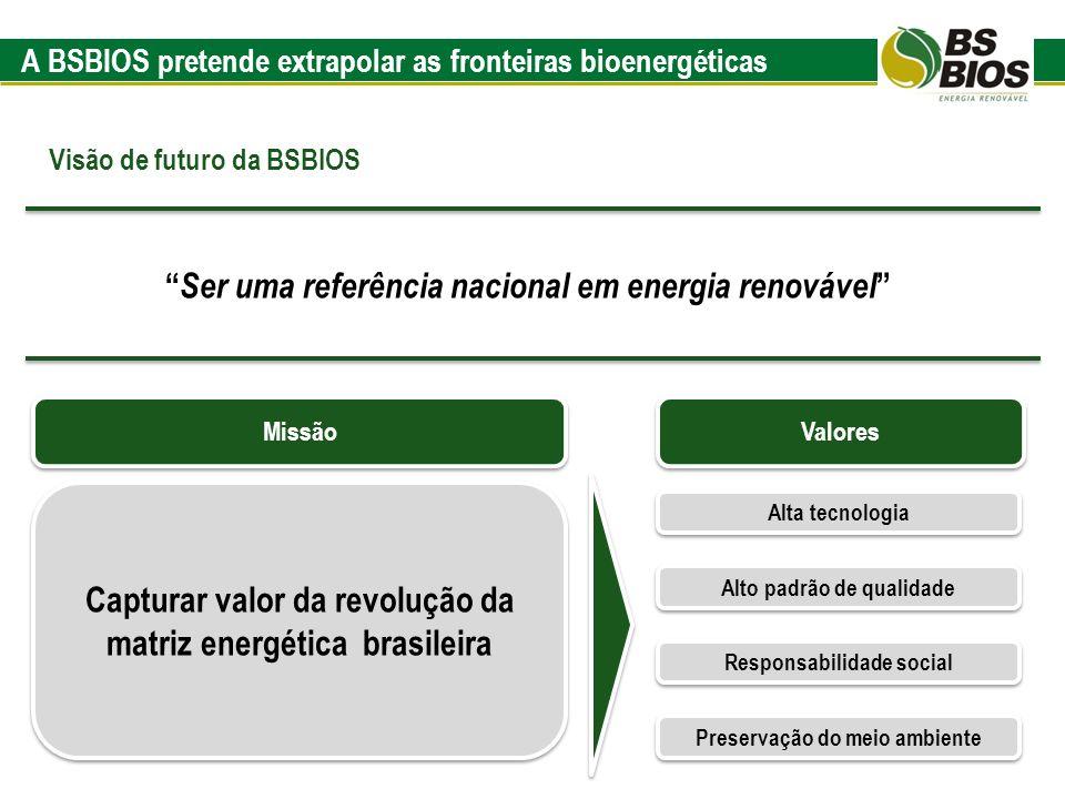 A BSBIOS pretende extrapolar as fronteiras bioenergéticas Responsabilidade social Alta tecnologia Preservação do meio ambiente Alto padrão de qualidad