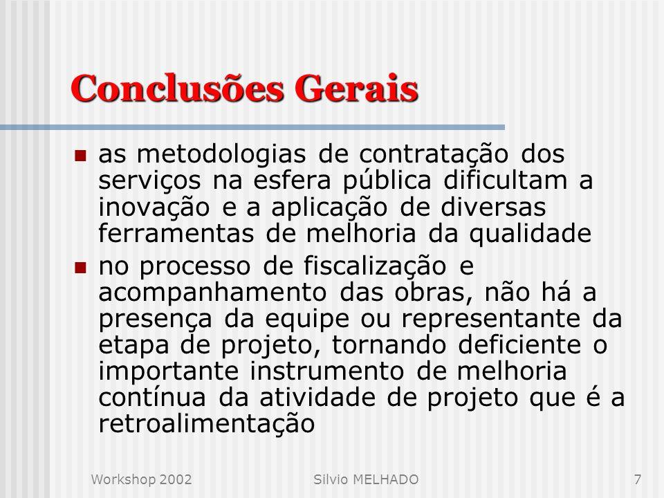 Workshop 2002Silvio MELHADO6 CONCLUSÃO 3