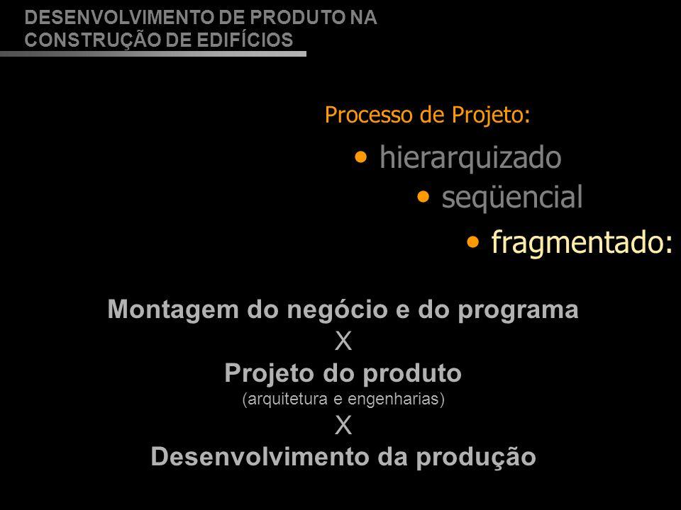 CULTURAIS: Parcerias Relações Contratuais Tecnologias da Informação e telecomunicações (digital) Desenho (analógico) Processo colaborativo e simultâneo Processo fragmentado e seqüencial TECNOLÓGICAS: ORGANIZACIONAIS: PROJETO SIMULTÂNEO DE EMPREENDIMENTOS DE EDIFÍCIOS