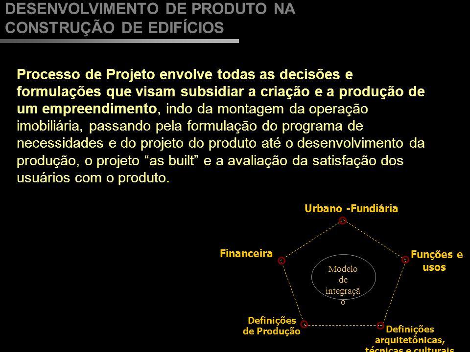ANÁLISE DO PROCESSO DE PROJETO NA INDÚSTRIA DA CONSTRUÇÃO Crescente divisão social do trabalho e especialização dos projetistas Projeto pode ser caracterizado como um processo sócio-técnico englobando: Processo intelectual Processo social