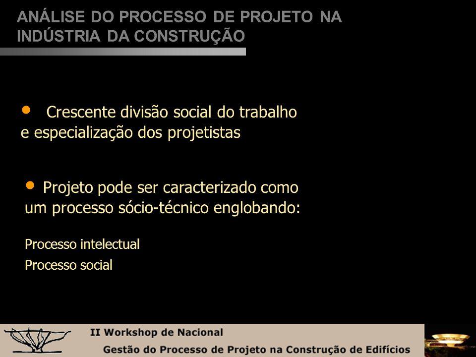 PROCESSO SÓCIO-TÉCNICO DE PROJETO Produto Serviço Parte de um Processo de Produção Processo Criação Processo Técnico Interações sociais Processo Intelectual de Projeto ANÁLISE DO PROCESSO DE PROJETO NA INDÚSTRIA DA CONSTRUÇÃO