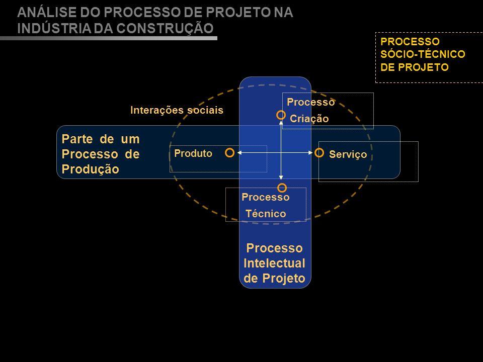 Crescente divisão social do trabalho e especialização dos projetistas Projeto pode ser caracterizado como um processo sócio-técnico Assim, a qualidade do projeto deriva tanto da capacidade e da formação técnica dos projetistas, como da gestão do processo de projeto.