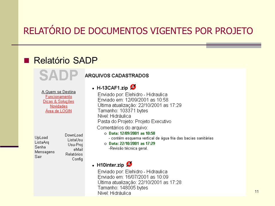 11 RELATÓRIO DE DOCUMENTOS VIGENTES POR PROJETO Relatório SADP