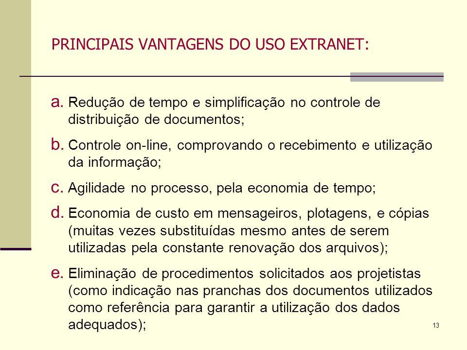 13 PRINCIPAIS VANTAGENS DO USO EXTRANET: a. Redução de tempo e simplificação no controle de distribuição de documentos; b. Controle on-line, comprovan