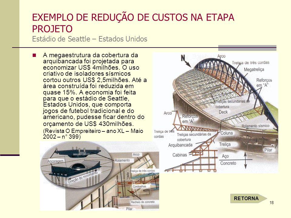 18 EXEMPLO DE REDUÇÃO DE CUSTOS NA ETAPA PROJETO Estádio de Seattle – Estados Unidos A megaestrutura da cobertura da arquibancada foi projetada para e