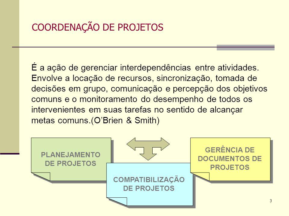 3 COORDENAÇÃO DE PROJETOS É a ação de gerenciar interdependências entre atividades. Envolve a locação de recursos, sincronização, tomada de decisões e