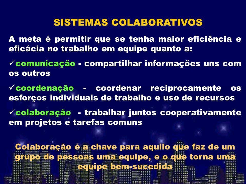 SISTEMAS COLABORATIVOS A meta é permitir que se tenha maior eficiência e eficácia no trabalho em equipe quanto a: comunicação - compartilhar informaçõ