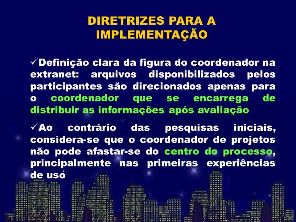 DIRETRIZES PARA A IMPLEMENTAÇÃO Definição clara da figura do coordenador na extranet: arquivos disponibilizados pelos participantes são direcionados a
