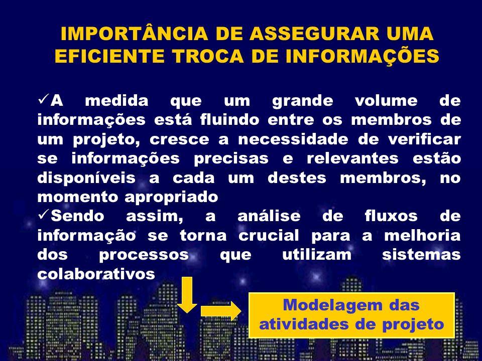 IMPORTÂNCIA DE ASSEGURAR UMA EFICIENTE TROCA DE INFORMAÇÕES A medida que um grande volume de informações está fluindo entre os membros de um projeto,