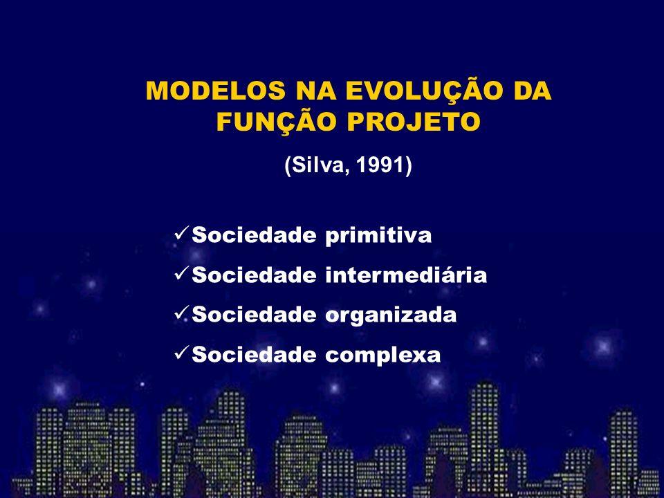 Sociedade primitiva Sociedade intermediária Sociedade organizada Sociedade complexa MODELOS NA EVOLUÇÃO DA FUNÇÃO PROJETO (Silva, 1991)