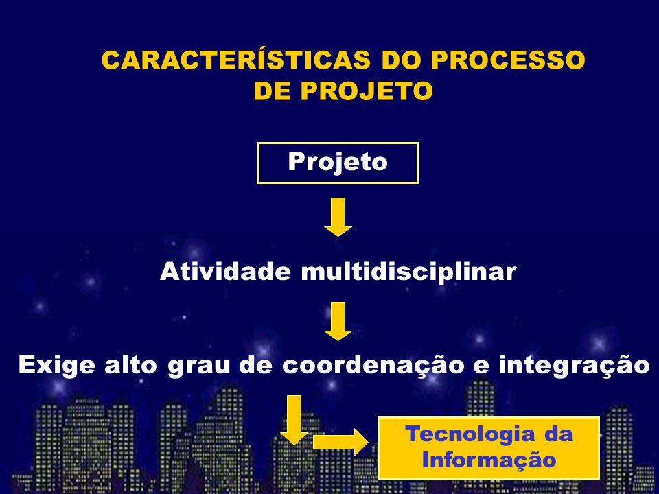 CARACTERÍSTICAS DO PROCESSO DE PROJETO Atividade multidisciplinar Projeto Exige alto grau de coordenação e integração Tecnologia da Informação