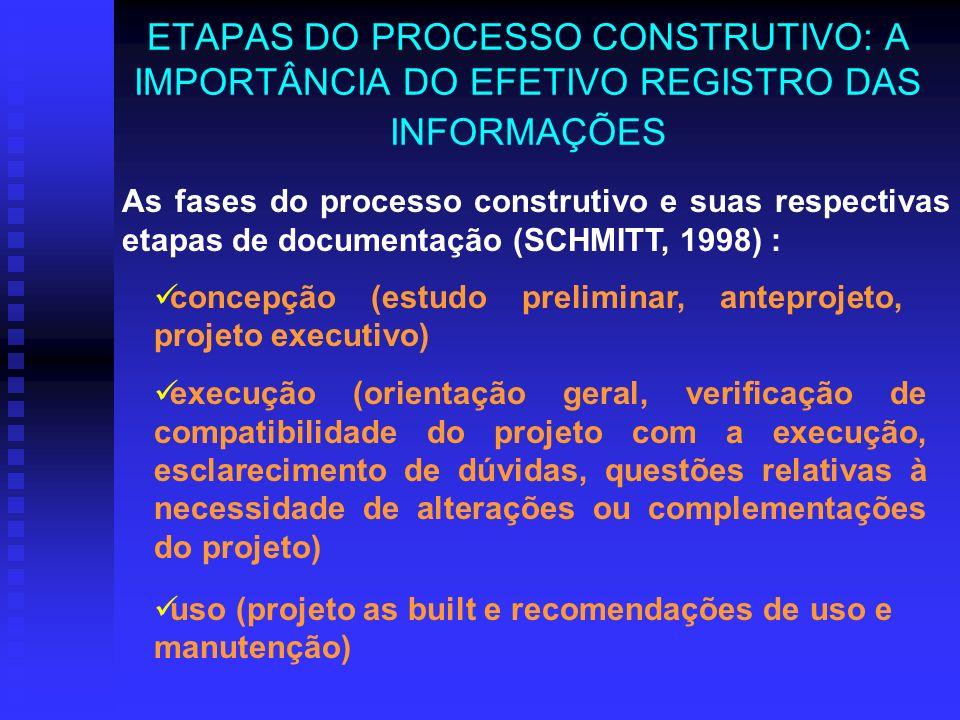 ETAPAS DO PROCESSO CONSTRUTIVO: A IMPORTÂNCIA DO EFETIVO REGISTRO DAS INFORMAÇÕES As fases do processo construtivo e suas respectivas etapas de documentação (SCHMITT, 1998) : concepção (estudo preliminar, anteprojeto, projeto executivo) execução (orientação geral, verificação de compatibilidade do projeto com a execução, esclarecimento de dúvidas, questões relativas à necessidade de alterações ou complementações do projeto) uso (projeto as built e recomendações de uso e manutenção)