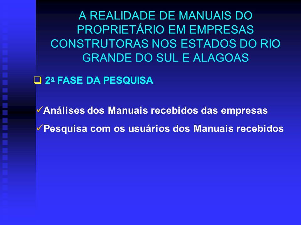 A REALIDADE DE MANUAIS DO PROPRIETÁRIO EM EMPRESAS CONSTRUTORAS NOS ESTADOS DO RIO GRANDE DO SUL E ALAGOAS 2 a FASE DA PESQUISA Análises dos Manuais recebidos das empresas Pesquisa com os usuários dos Manuais recebidos