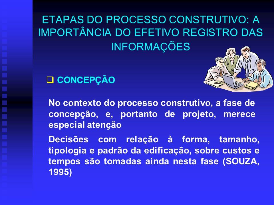 ETAPAS DO PROCESSO CONSTRUTIVO: A IMPORTÂNCIA DO EFETIVO REGISTRO DAS INFORMAÇÕES No contexto do processo construtivo, a fase de concepção, e, portanto de projeto, merece especial atenção CONCEPÇÃO Decisões com relação à forma, tamanho, tipologia e padrão da edificação, sobre custos e tempos são tomadas ainda nesta fase (SOUZA, 1995)