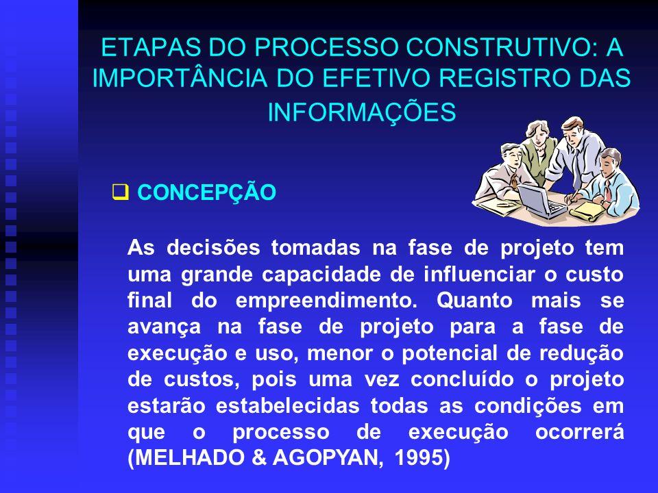 ETAPAS DO PROCESSO CONSTRUTIVO: A IMPORTÂNCIA DO EFETIVO REGISTRO DAS INFORMAÇÕES As decisões tomadas na fase de projeto tem uma grande capacidade de influenciar o custo final do empreendimento.