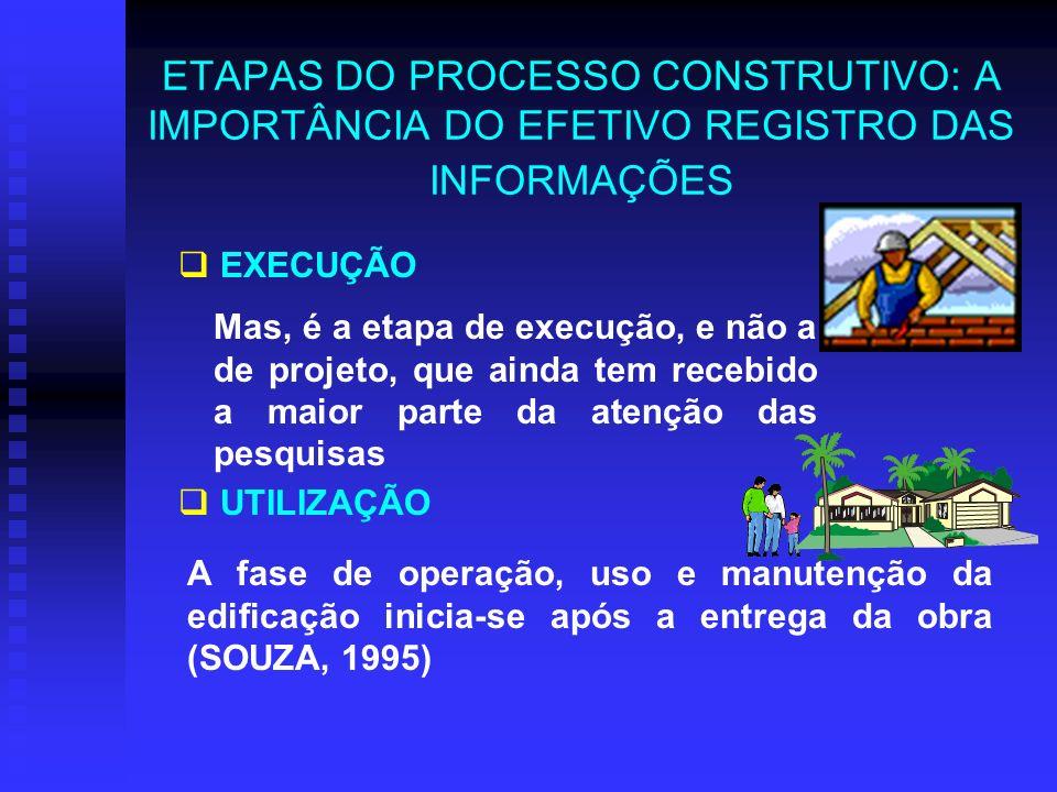 ETAPAS DO PROCESSO CONSTRUTIVO: A IMPORTÂNCIA DO EFETIVO REGISTRO DAS INFORMAÇÕES Mas, é a etapa de execução, e não a de projeto, que ainda tem recebido a maior parte da atenção das pesquisas EXECUÇÃO A fase de operação, uso e manutenção da edificação inicia-se após a entrega da obra (SOUZA, 1995) UTILIZAÇÃO