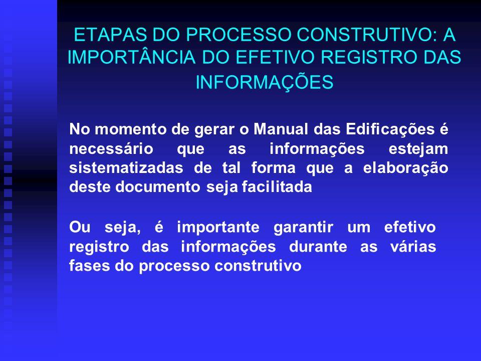 ETAPAS DO PROCESSO CONSTRUTIVO: A IMPORTÂNCIA DO EFETIVO REGISTRO DAS INFORMAÇÕES Ou seja, é importante garantir um efetivo registro das informações d