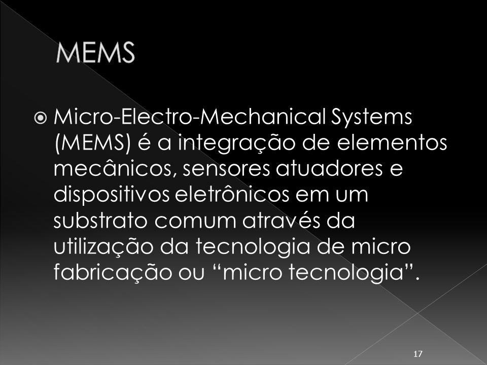 Sensores de pressão Acelerômetros Sensores de fluxo Espelhos deformáveis Sensores de gás Micro-motores Micro engrenagens 18