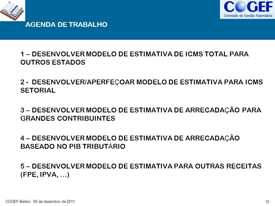 COGEF-Belém, 09 de dezembro de 2011 12 AGENDA DE TRABALHO 1 – DESENVOLVER MODELO DE ESTIMATIVA DE ICMS TOTAL PARA OUTROS ESTADOS 2 - DESENVOLVER/APERF