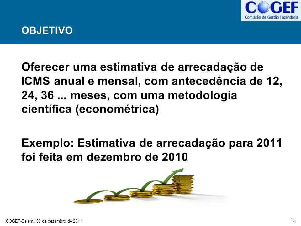COGEF-Belém, 09 de dezembro de 2011 2 OBJETIVO Oferecer uma estimativa de arrecadação de ICMS anual e mensal, com antecedência de 12, 24, 36... meses,