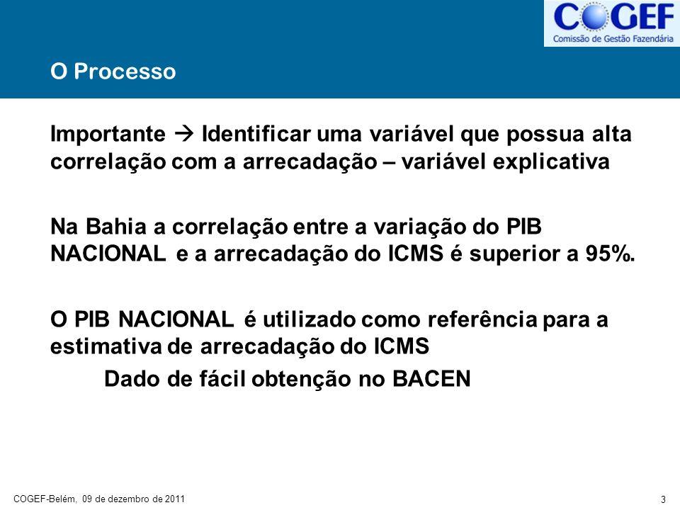 COGEF-Belém, 09 de dezembro de 2011 4 O Processo Modelo Criado em 2009 PIB Nacional variável explicativa NFSP e SELIC PIB estimado Com PIB futuro estima-se o ICMS Testado em 2009 Utilizado em 2010 Ampliado em 2011 Software EViews
