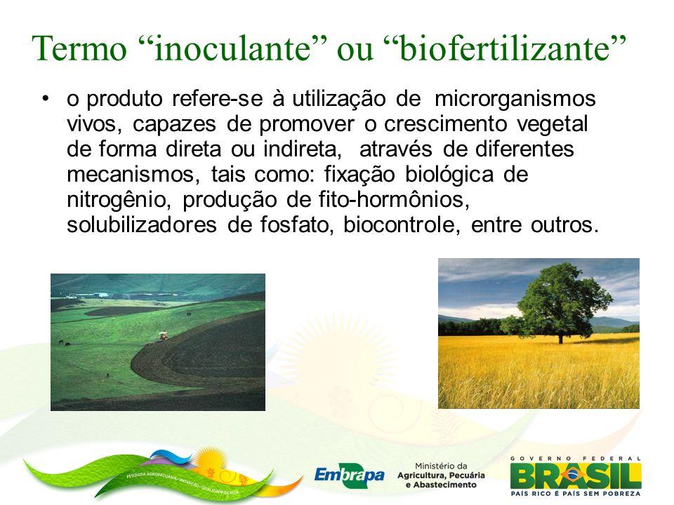 Termo inoculante ou biofertilizante o produto refere-se à utilização de microrganismos vivos, capazes de promover o crescimento vegetal de forma direta ou indireta, através de diferentes mecanismos, tais como: fixação biológica de nitrogênio, produção de fito-hormônios, solubilizadores de fosfato, biocontrole, entre outros.