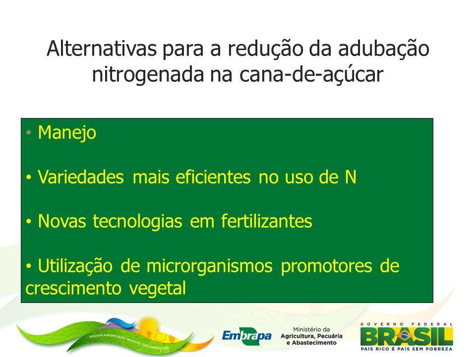 Manejo Variedades mais eficientes no uso de N Novas tecnologias em fertilizantes Utilização de microrganismos promotores de crescimento vegetal Alternativas para a redução da adubação nitrogenada na cana-de-açúcar