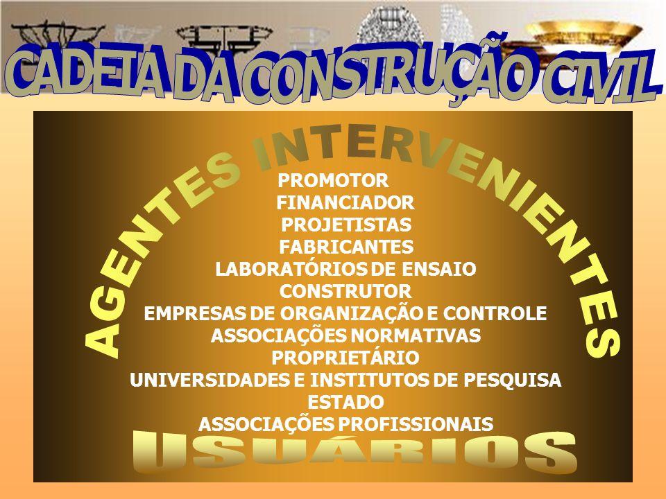 PROMOTOR FINANCIADOR PROJETISTAS FABRICANTES LABORATÓRIOS DE ENSAIO CONSTRUTOR EMPRESAS DE ORGANIZAÇÃO E CONTROLE ASSOCIAÇÕES NORMATIVAS PROPRIETÁRIO
