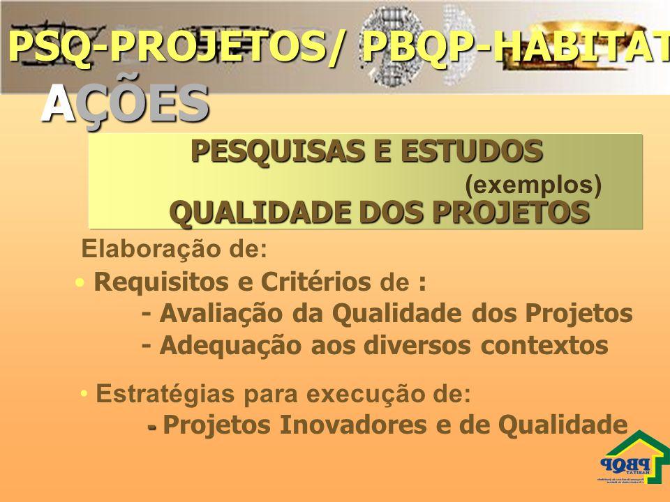 Requisitos e Critérios de : - Avaliação da Qualidade dos Projetos - Adequação aos diversos contextos - Estratégias para execução de: - Projetos Inovad