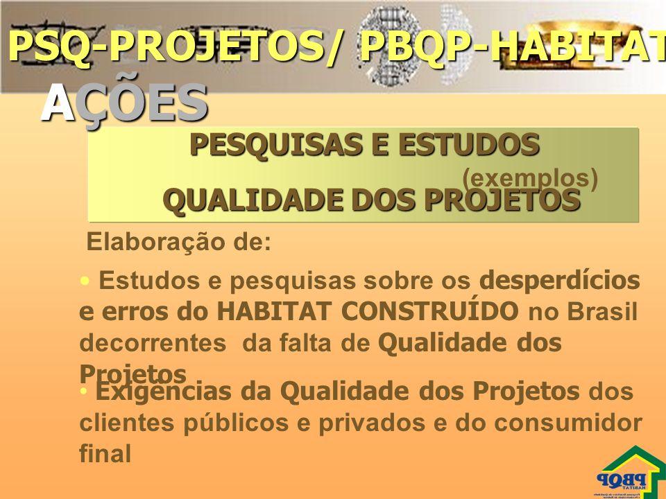 PSQ-PROJETOS/ PBQP-HABITAT Exigências da Qualidade dos Projetos dos clientes públicos e privados e do consumidor final PESQUISAS E ESTUDOS (exemplos)