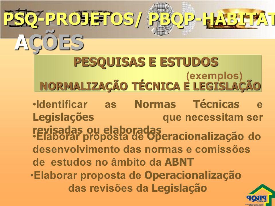PSQ-PROJETOS/ PBQP-HABITAT Identificar as Normas Técnicas e Legislações que necessitam ser revisadas ou elaboradas Elaborar proposta de Operacionaliza