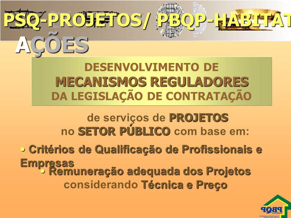 PSQ-PROJETOS/ PBQP-HABITAT DESENVOLVIMENTO DE MECANISMOS REGULADORES DA LEGISLAÇÃO DE CONTRATAÇÃO PROJETOS de serviços de PROJETOS SETOR PÚBLICO no SE