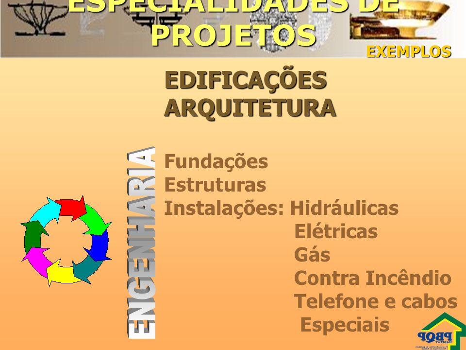 ESPECIALIDADES DE PROJETOS EDIFICAÇÕESARQUITETURA Fundações Estruturas Instalações: Hidráulicas Elétricas Gás Contra Incêndio Telefone e cabos Especia