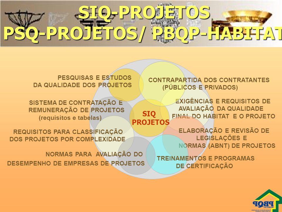 EXIGÊNCIAS E REQUISITOS DE AVALIAÇÃO DA QUALIDADE FINAL DO HABITAT E O PROJETO SISTEMA DE CONTRATAÇÃO E REMUNERAÇÃO DE PROJETOS (requisitos e tabelas)