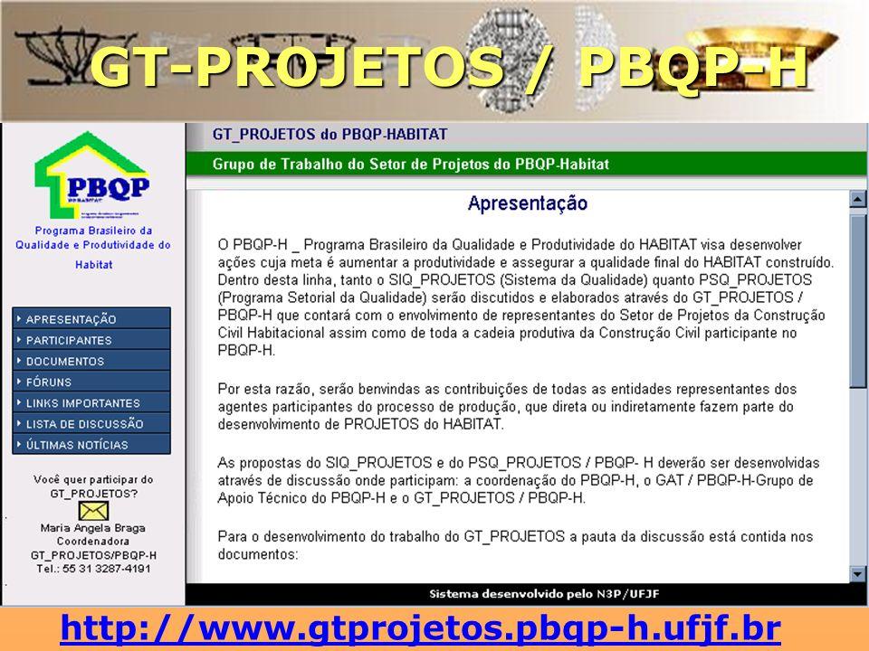GT-PROJETOS / PBQP-H FINEP-www.finep.gov.br CAIXA ECONÔMICA-www.caixa.gov.br CDHU-QUALIHAB/SP-www.cdhu.sp.gov.br SUCAB-QUALIOP/BA www.ba.bahia/saet/sucab/ba.gov.br FAUUSP-www.usp.br/fau FUPAM-www.usp.br/fau/fupam ESCOLA POLITÉCNICA USP-www.poli.usp.br DEP.
