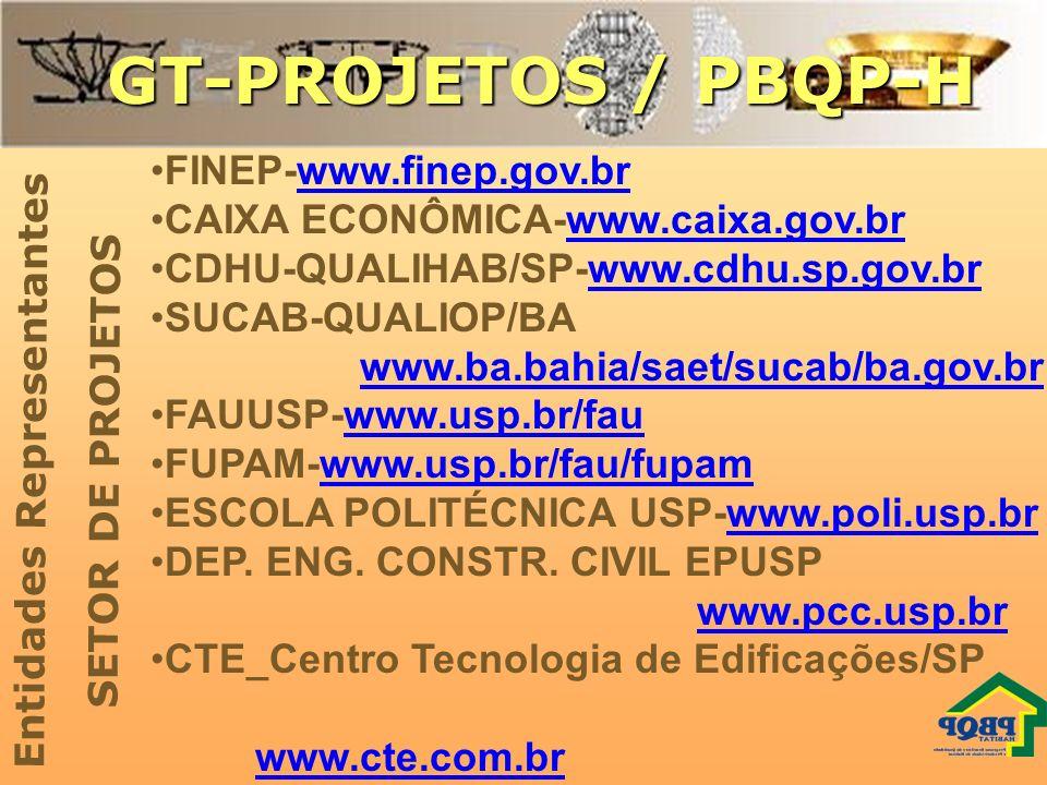 GT-PROJETOS / PBQP-H FINEP-www.finep.gov.br CAIXA ECONÔMICA-www.caixa.gov.br CDHU-QUALIHAB/SP-www.cdhu.sp.gov.br SUCAB-QUALIOP/BA www.ba.bahia/saet/su