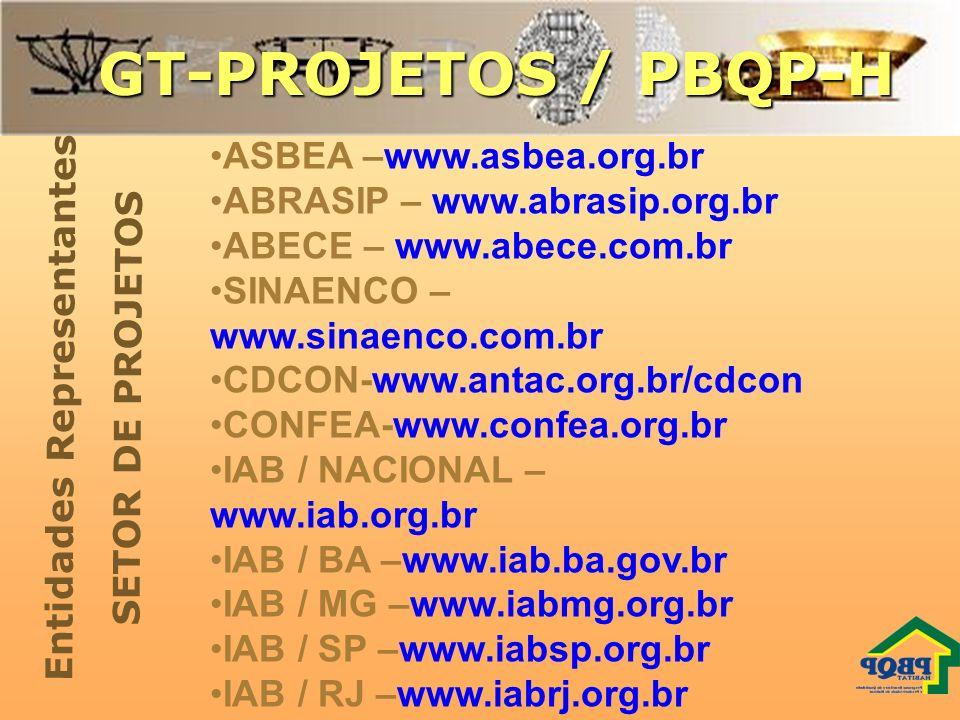 GT-PROJETOS / PBQP-H Documentos de Referência disponibilizados no Site GT_PROJETOS / PBQP-HABITAT SIQ-PROJETOS/PA, QUALIOP/BA, QUALIHAB/SP, CTE/SP e outros http://www.gtprojetos.pbqp-h.ufjf.br