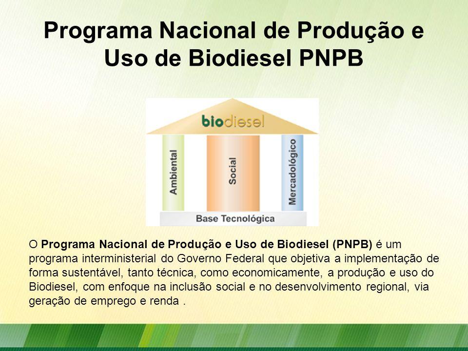 Biodiesel: Marco Regulatório Lei 11.097/2005 : estabelece percentuais mínimos de misturas de biodiesel ao diesel e o monitoramento da inserção do novo combustível no mercado.